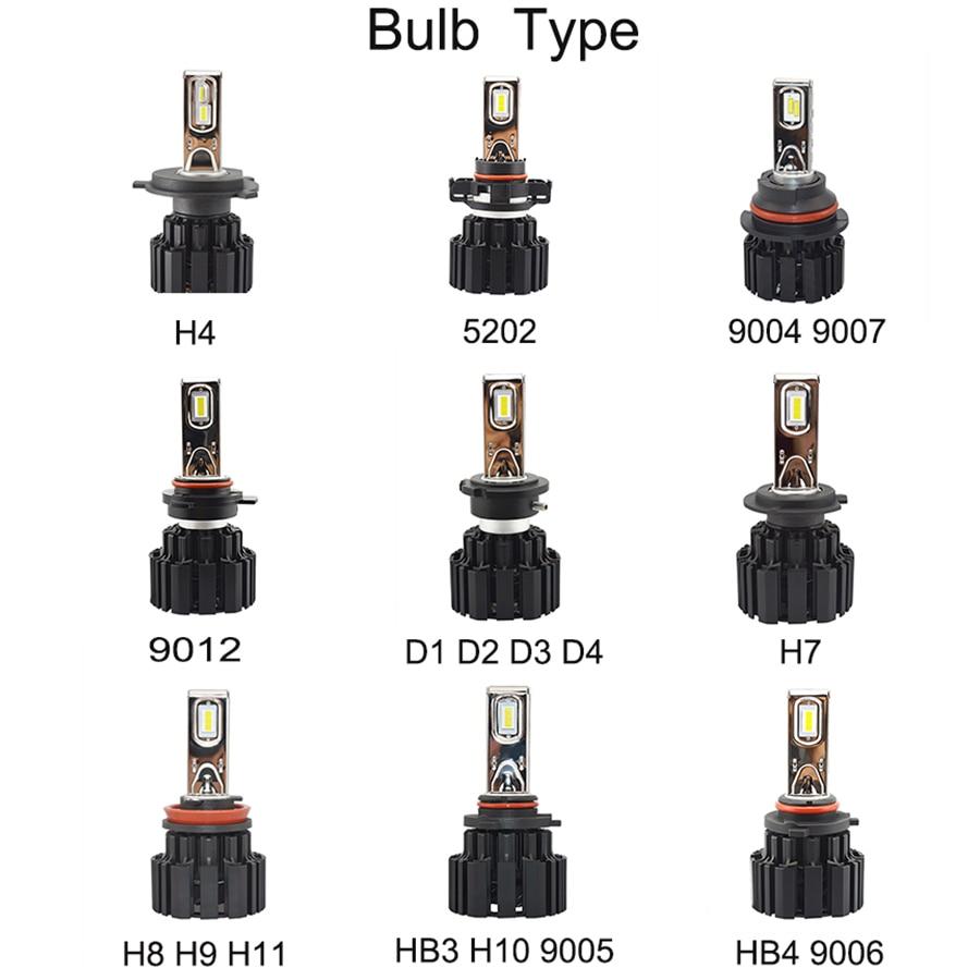 P6 D1 D2 D3 D4 D1S D2S D3S D4S D1R D2R D3R D4R 110W Led Headlight Conversion Kit