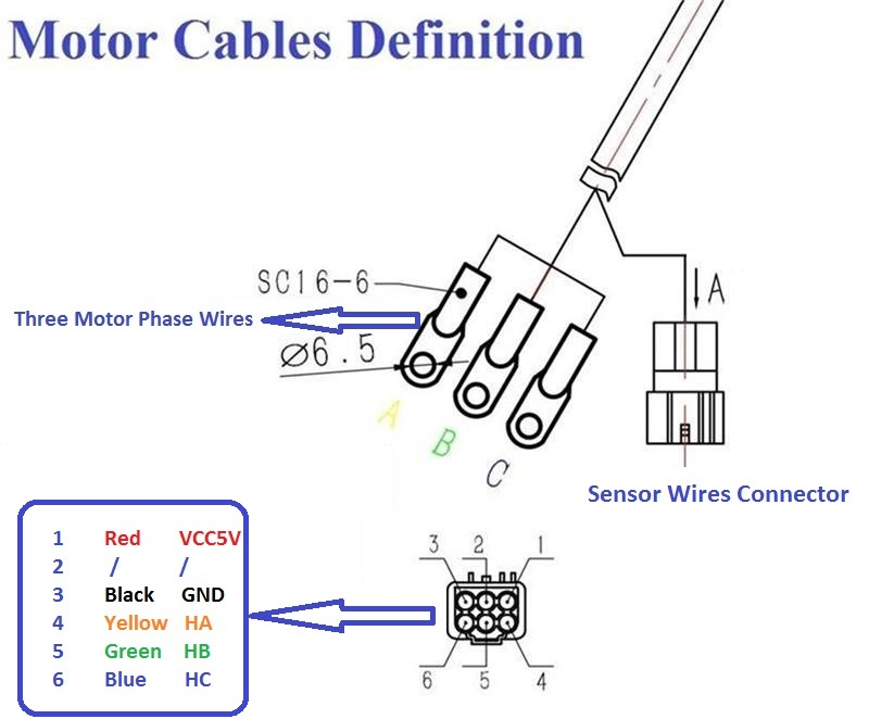 motor wires -