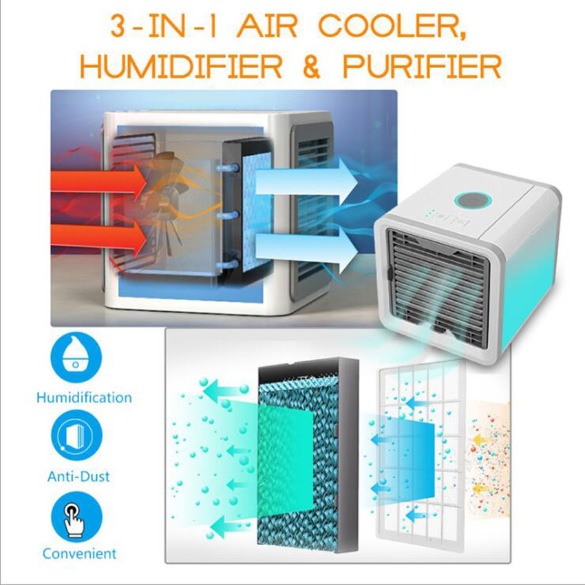 Small Air Conditioning Appliances Mini Fans Air Cooling Fan Summer Portable Strong Wind Air Conditioning Any Space Free Shipping все цены