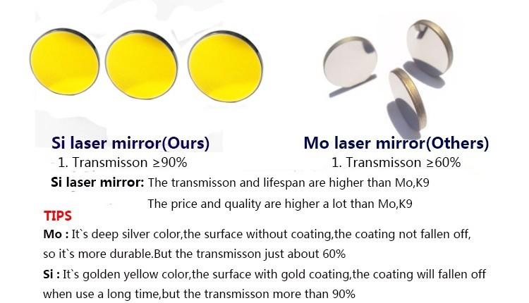 Si laser mirror 25MM diameter