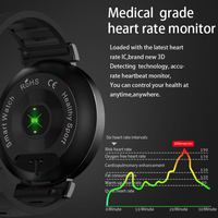 2018 intelligent band medical grade heart rate monitor blood pressure monitor smart watch sleep tracker colorful smart bracelet