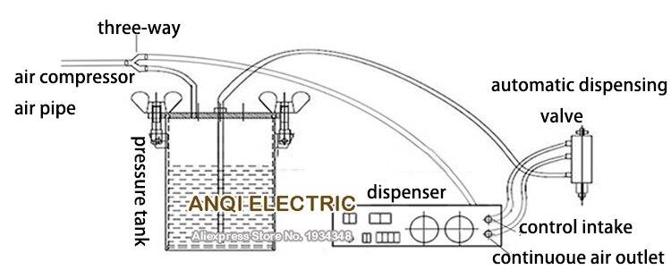 stainless steel dispensing pressure tank