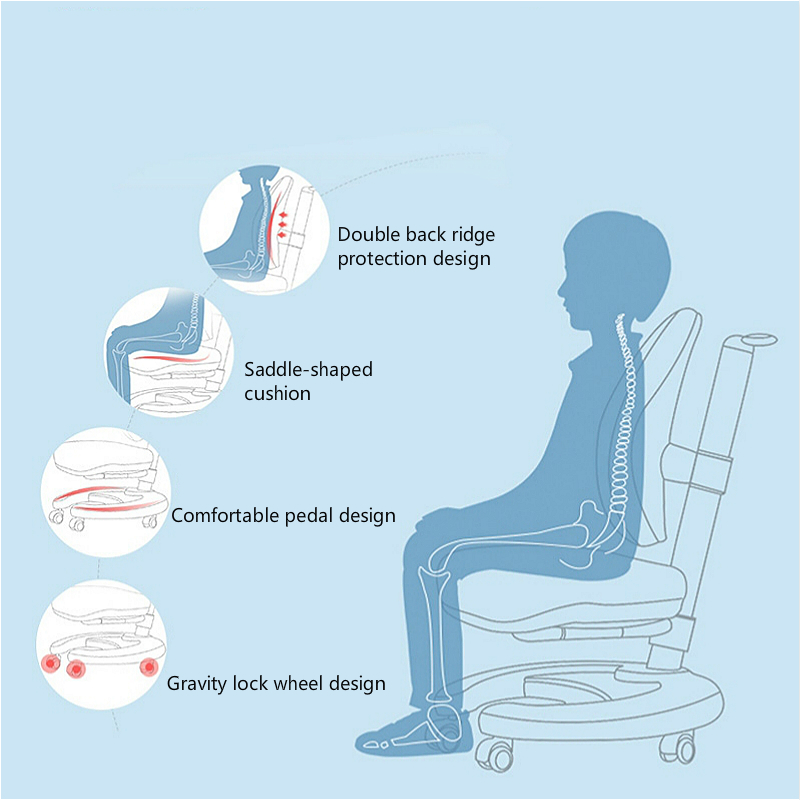 Posture Chair Sitting Behind The Ombre Multifunction Household Kids Corrective Lifted Computer Adjustable Writing With Footrest In Children Chairs From Furniture
