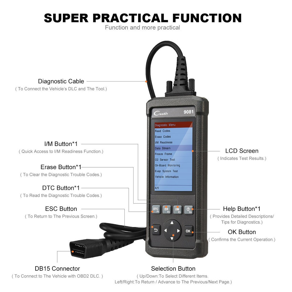 Image 4 - Launch CReader 9081 Full OBD2 Scanner Diagnostic Tool OBDII Auto Code Reader ABS SRS Oil EPB BMS SAS DPF Engine CR9081 Scan Tool