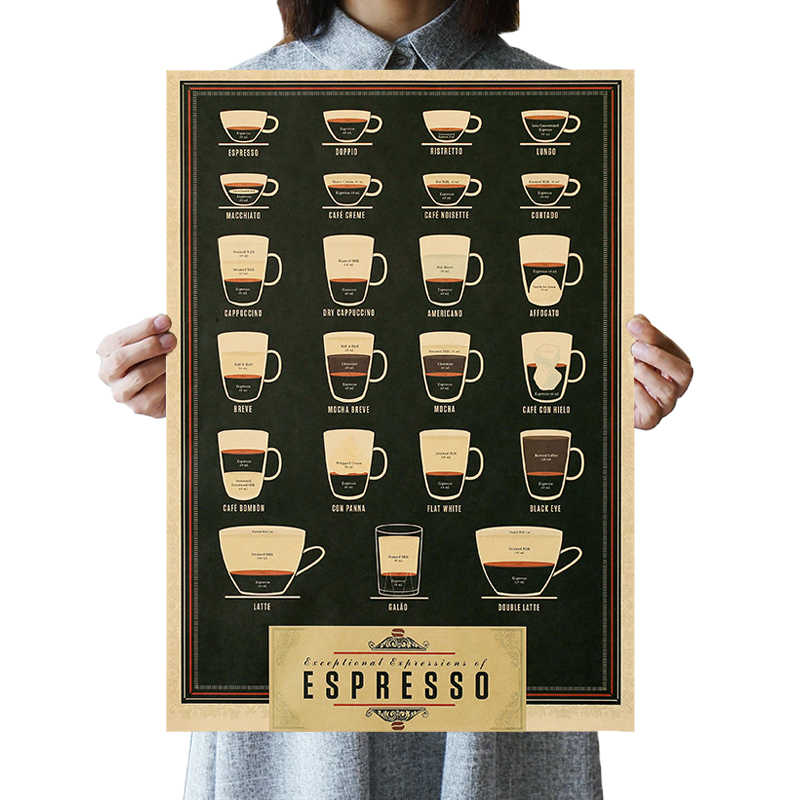 DLKKLB Italy Coffee Espresso Matching Diagram Paper Poster Picture Cafe Kitchen 51x35.5cm Wall Sticker Decorative Paintings