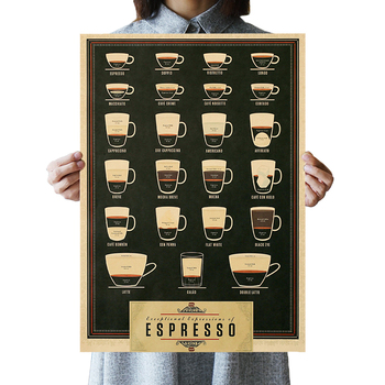 DLKKLB Italy Coffee Espresso Matching Diagram Paper Poster Picture Cafe Kitchen 51x35.5cm Wall Sticker Decorative Paintings image