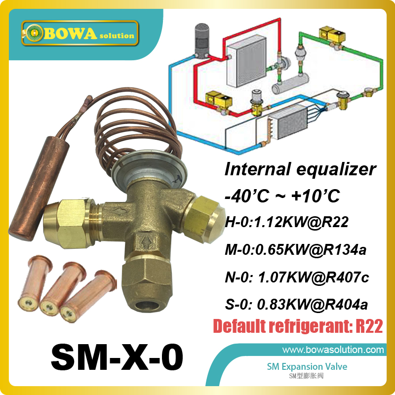 SM-0 TEV the charge in the thermostatic element depends on the refrigerant and evaporating temperature range replace Danfoss TES home on the range page 1