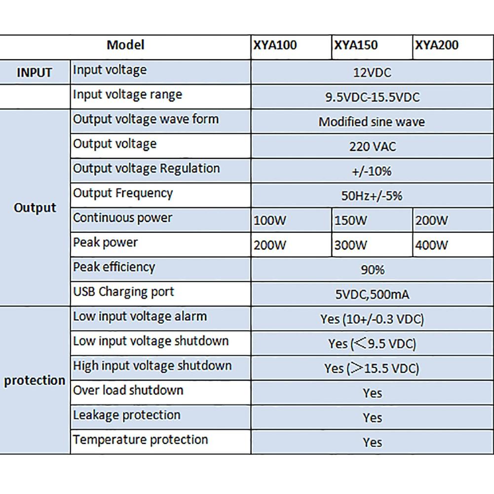 100w 200w Inverter 12v 220v Car Power Adapter Dc To Ac 150w Automobiles Modified Sine Wave Voltage Converter