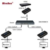 (1 Sender 2 Receivers) HDMI Extender Over Lan Switch HDMI Extender Via Cat5/Cat5e/Cat6