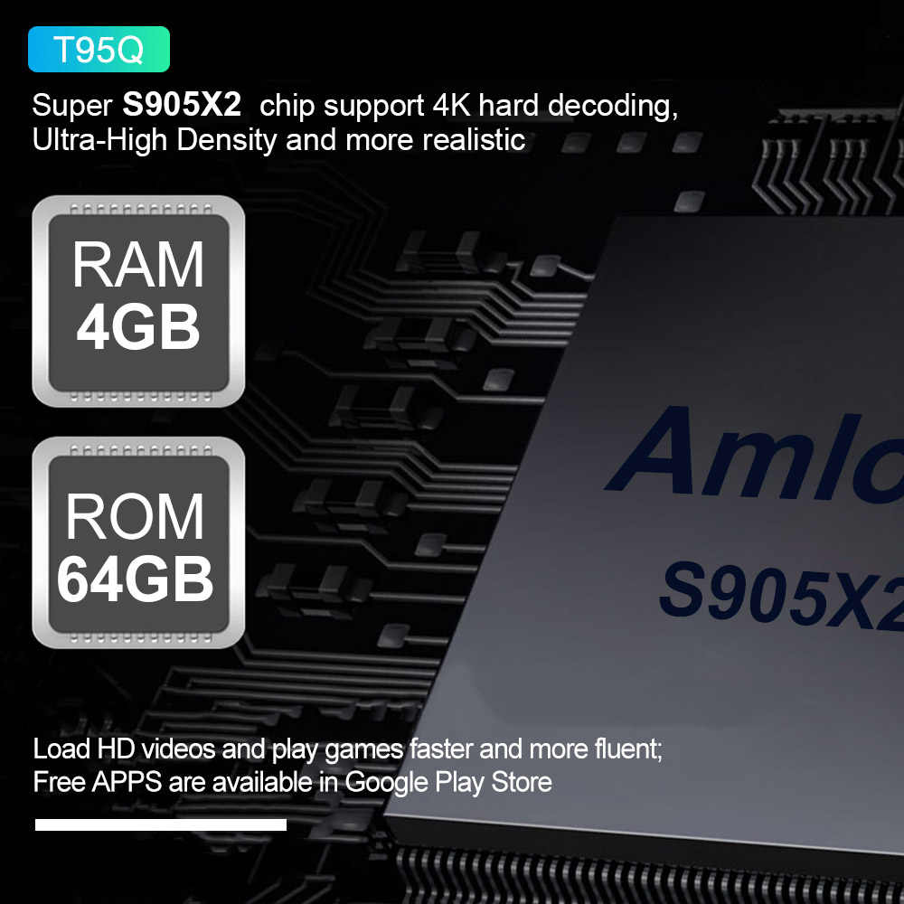 T95Q Android TV Box Android 9.0 Amlogic S905 Y2 4GB DDR4 32GB ROM 2.4G 5G WiFi USB3.0 BT 4.2 Ondersteuning 4K H.265 Smart Media Player