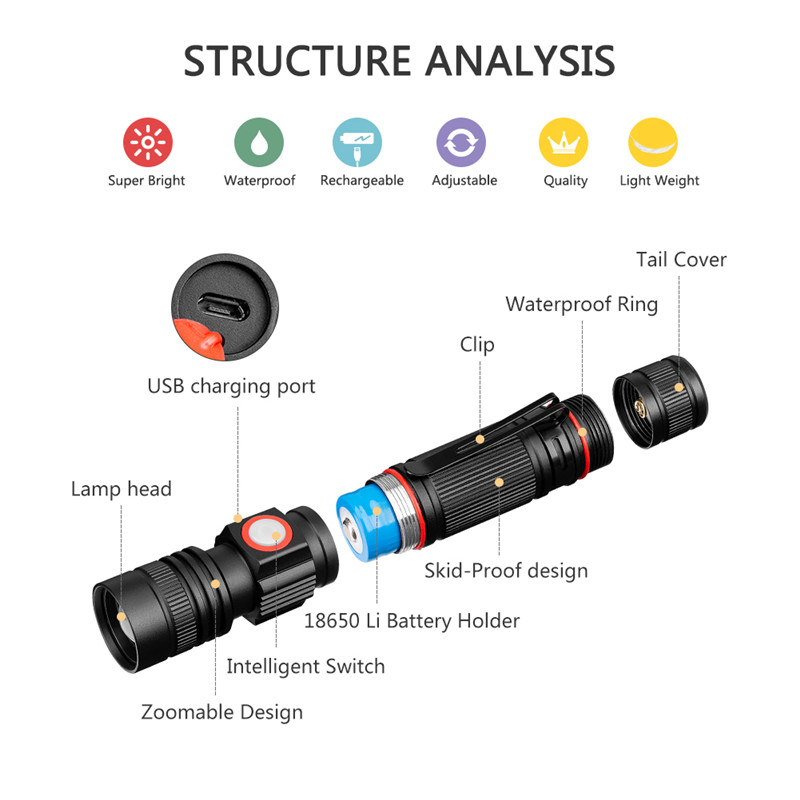 Portable Mini Penlight Flashlight with 3 Lighting Modes