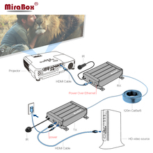 HSV378-IR 120 m HDMI Extender Lossless y Sin Latencia a través de UTP Cat5 STP Cat5e/Cat6 Rj45 Ethernet HDMI Transmisor receptor IR