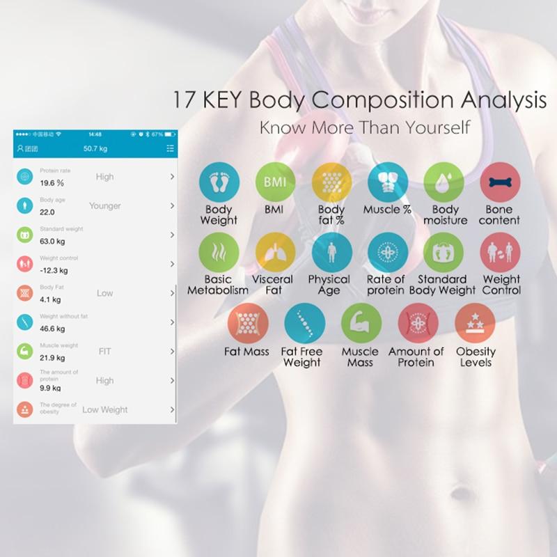 SDARISB Bluetooth floor <font><b>Body</b></font> <font><b>Weight</b></font> <font><b>Scale</b></font> Smart <font><b>Body</b></font> Water Muscle BMI