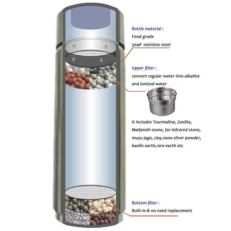 Portable Alkaline Water Ionizer 304 Stainless Bottle Energy Ionized Alkaline Water Flask alkaline pH bottle Travel