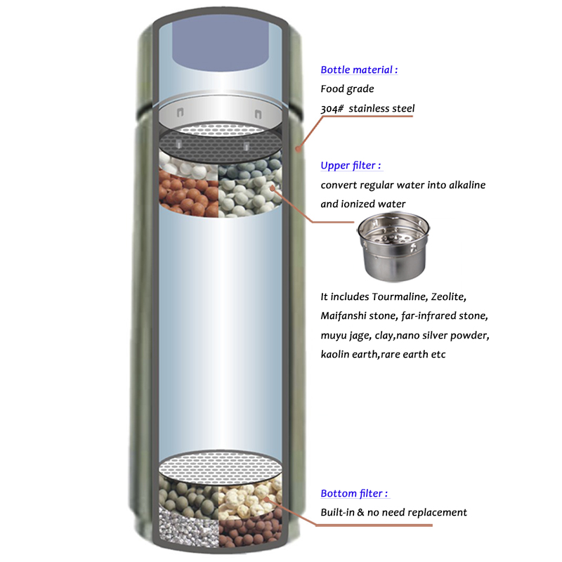Pet 400ml Portable Filter Travel Cups Drinking Bowls Dog: Portable Alkaline Water Ionizer 304 Stainless Bottle