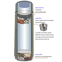 Portable Alkaline Water Ionizer 304 Stainless Bottle Energy Ionized Alkaline Water Flask alkaline pH bottle Travel Size camping