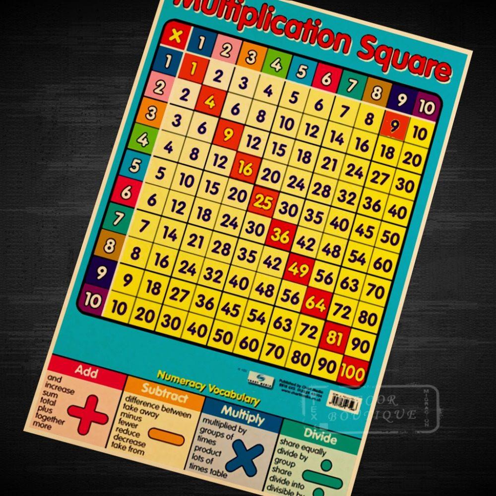 Online Shop Numeracy Vocabulary, Talking Maths Poster Decorative DIY ...