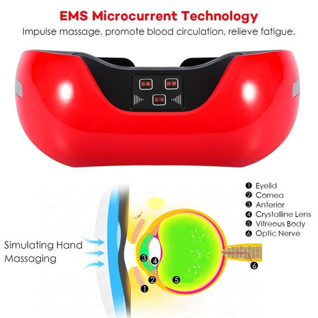 Eye Massager Green Light Therapy Myopia Treatment SPA 3D Fatigue Relieve  Head Stress Relief Massage Care