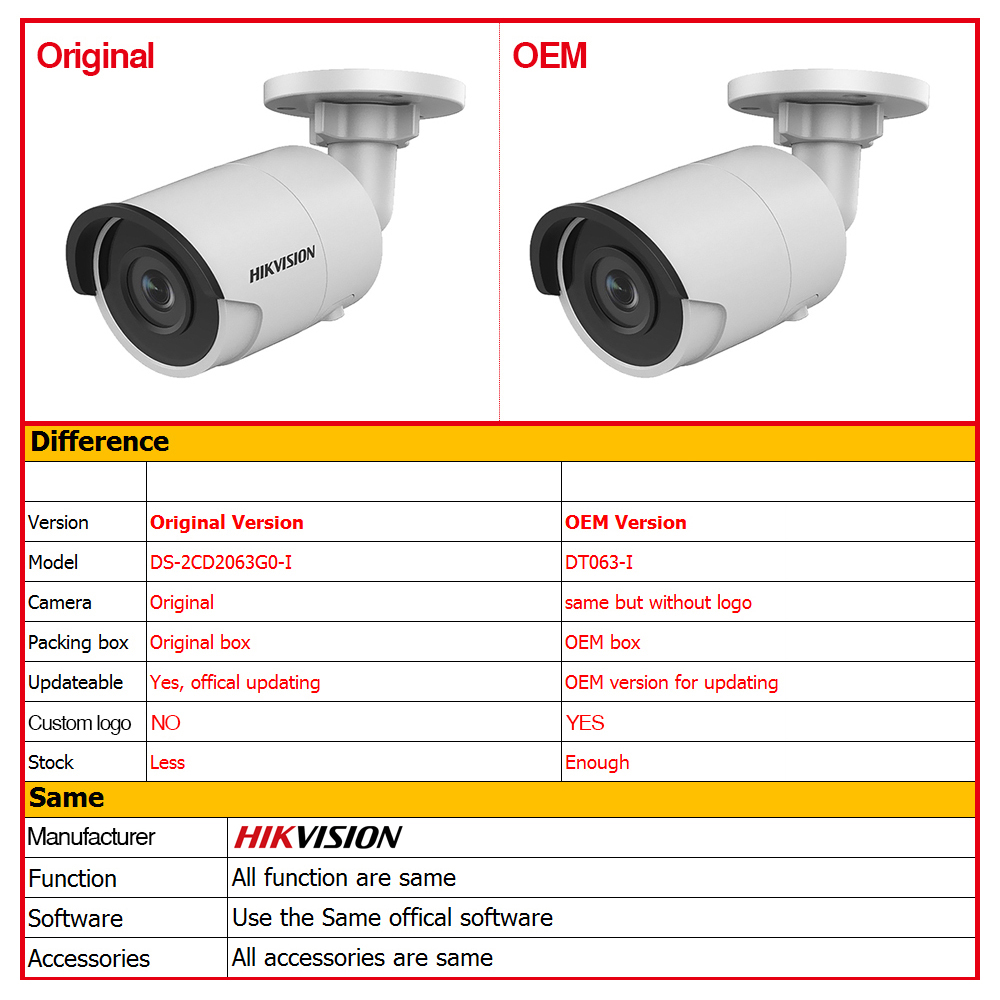 Image 2 - Hikvision OEM 6MP IPC DT063 I OEM From DS 2CD2063G0 I EasyIP 2.0Plus 6MP CCTV Camera IR Bullet Network Face Detect SD Card Slot-in Surveillance Cameras from Security & Protection
