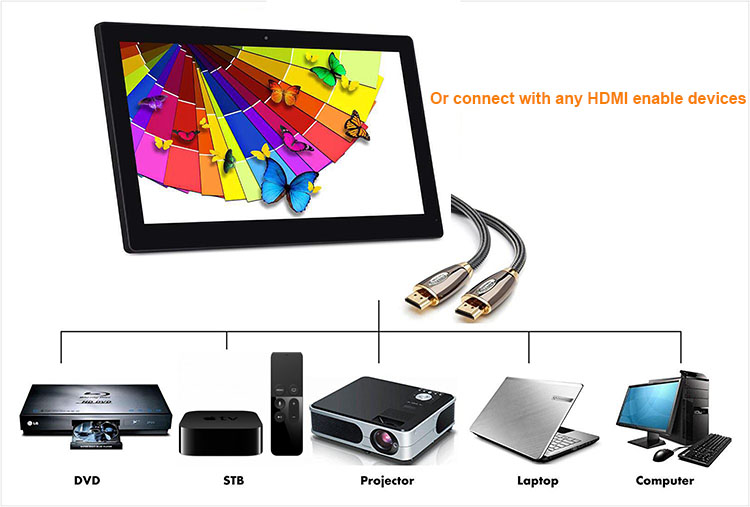 All connect with any other HDMI eabled devices