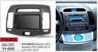 Car radio with frame...