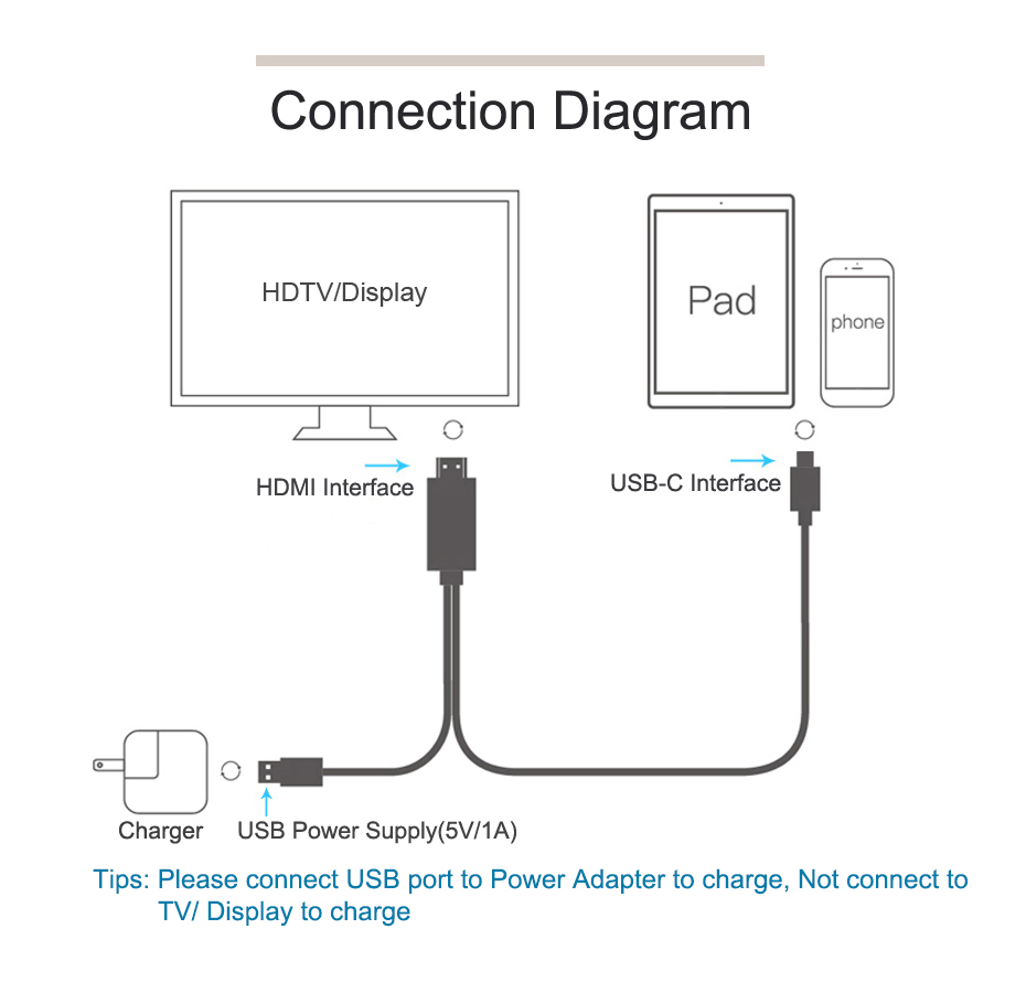 usb c hdmi usb c to hdmi usb type c usb hdmi 7