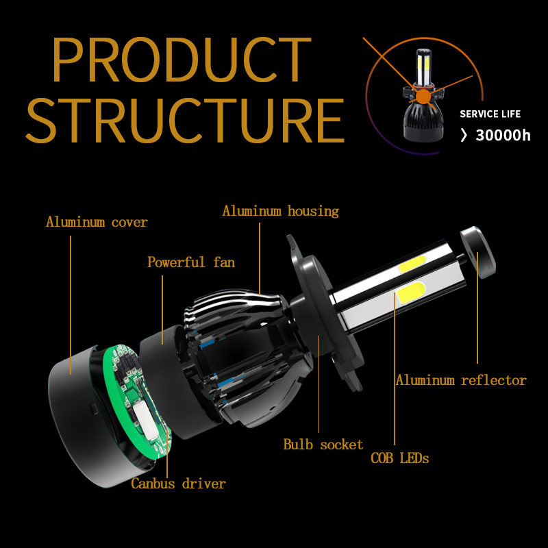 Image 3 - h4 led headlight H7 H11 H1 H3 880 9005 9006 hb3 hb4 5202 D2 9012 9004 9007 H13 H15 Car Light Bulb lampada H4 led COB 12V 6000K-in Car Headlight Bulbs(LED) from Automobiles & Motorcycles