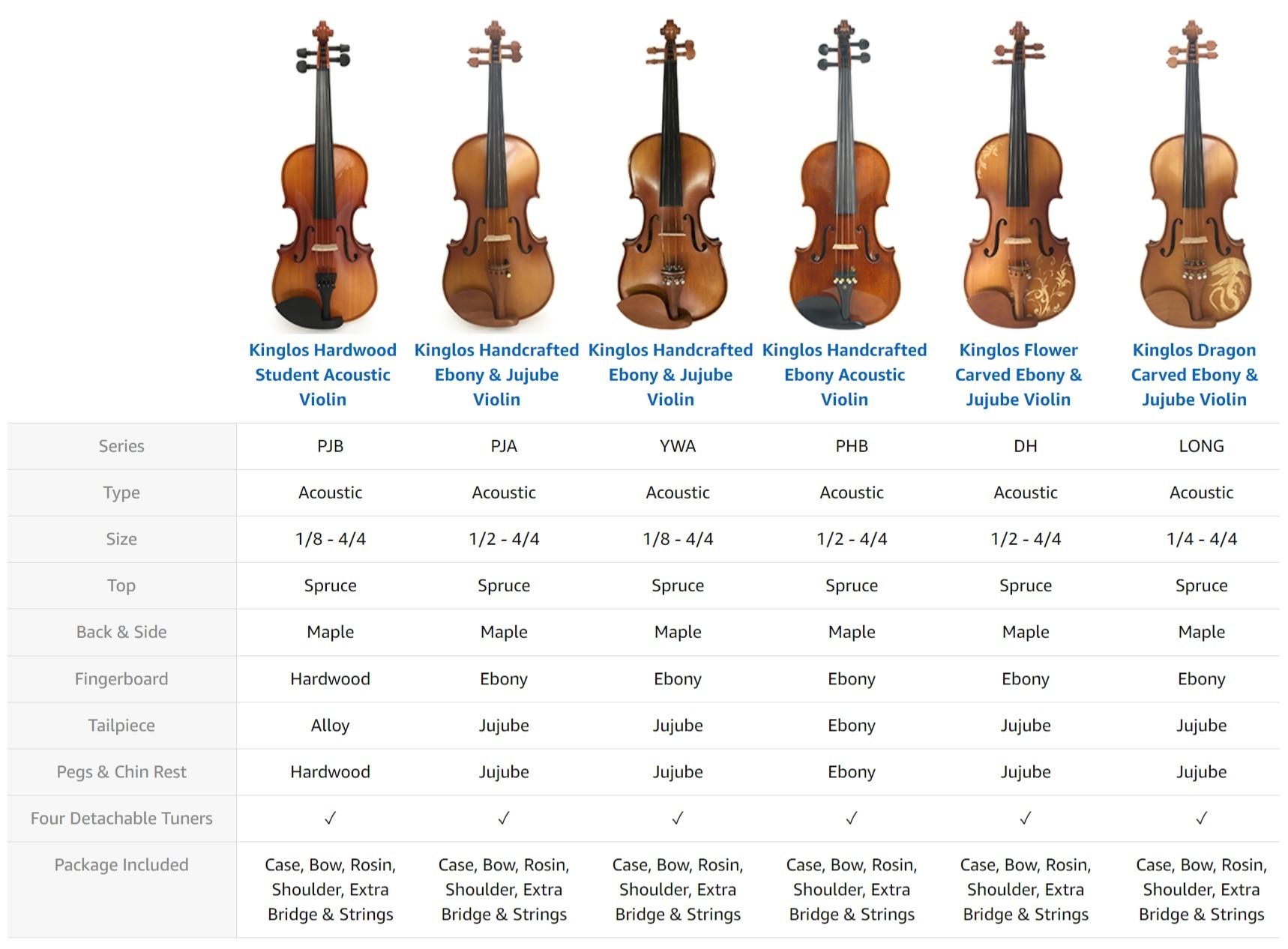 Four Violin Bridges in 4//4,3//4,1//2,1//4,1//8