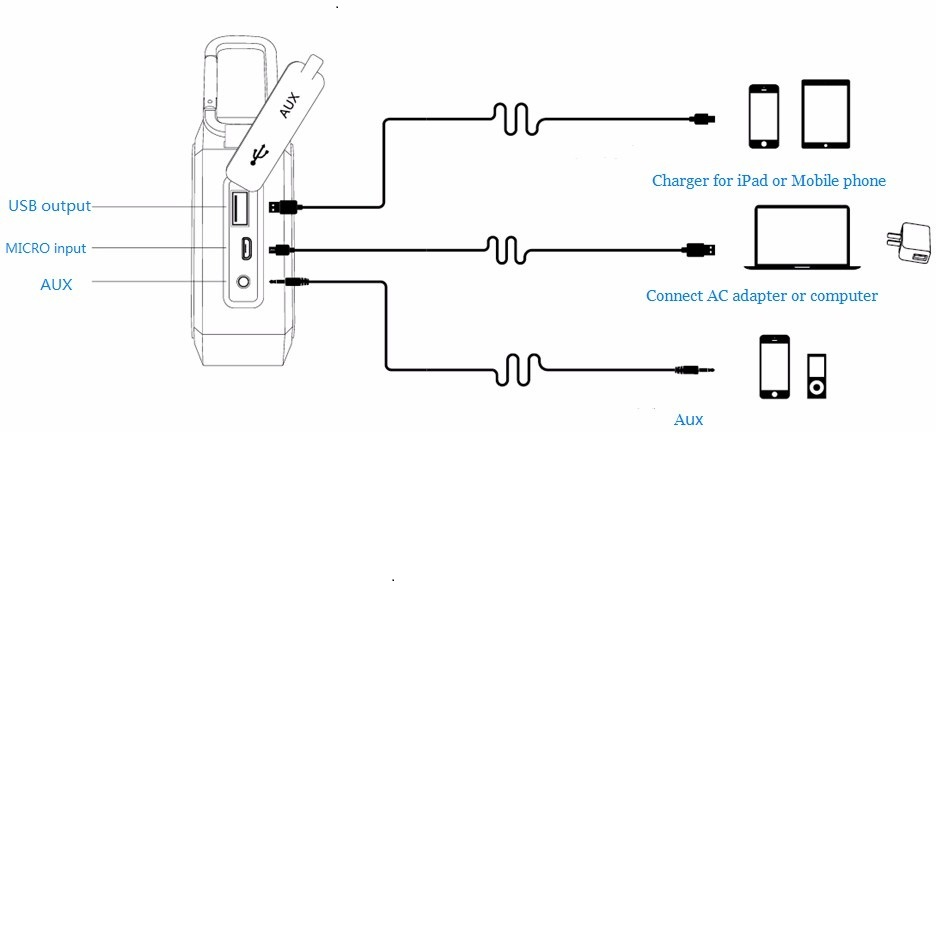 Galaxy Tab Charger Wiring Diagram Schematic Diagrams Ipad Samsung