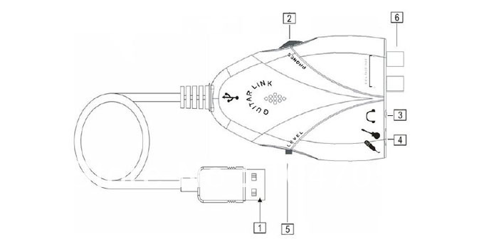 Plug Play Mini Usb Interface Rca Output Guitar Link Cable For Mac