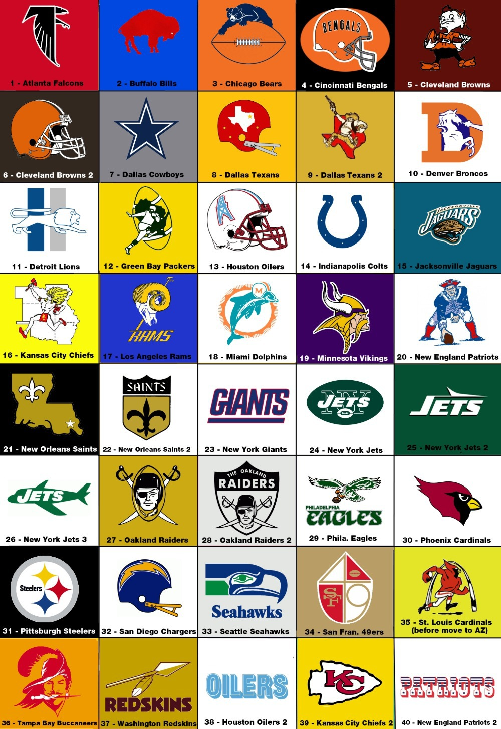 Magnificent 20 nfl wall art inspiration design of nfl crate nfl wall art popular nfl decor art buy cheap nfl decor art lots from china amipublicfo Image collections