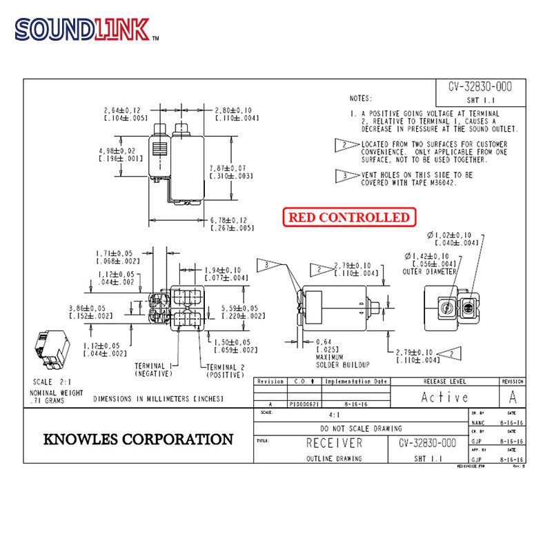 IEM receiver GV32830
