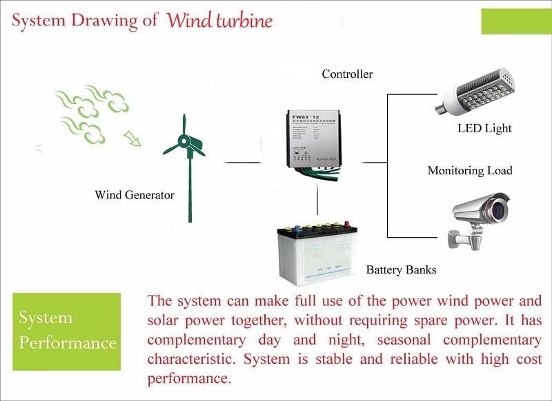 HTB18g0QRpXXXXbDapXXq6xXFXXXU - 3 blades DC12V 100W aluminum alloy+Nylon wind power generator with wind controller for home CE ISO TUV Wind Turbine Generators