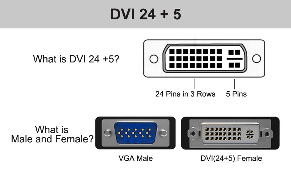 DVI to VGA Adapter 2