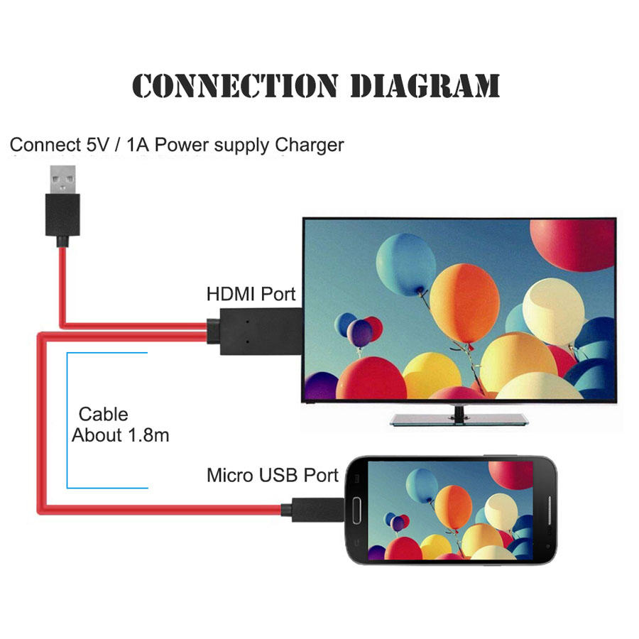 Micro USB To HDMI Cable For Samsung S3 S5 11 pin To HDMI Cables Converter Adapter aliexpress com buy micro usb to hdmi cable for samsung s3 s5 11  at n-0.co