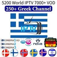 Marvel HD World IPTV - Shop Cheap Marvel HD World IPTV from China