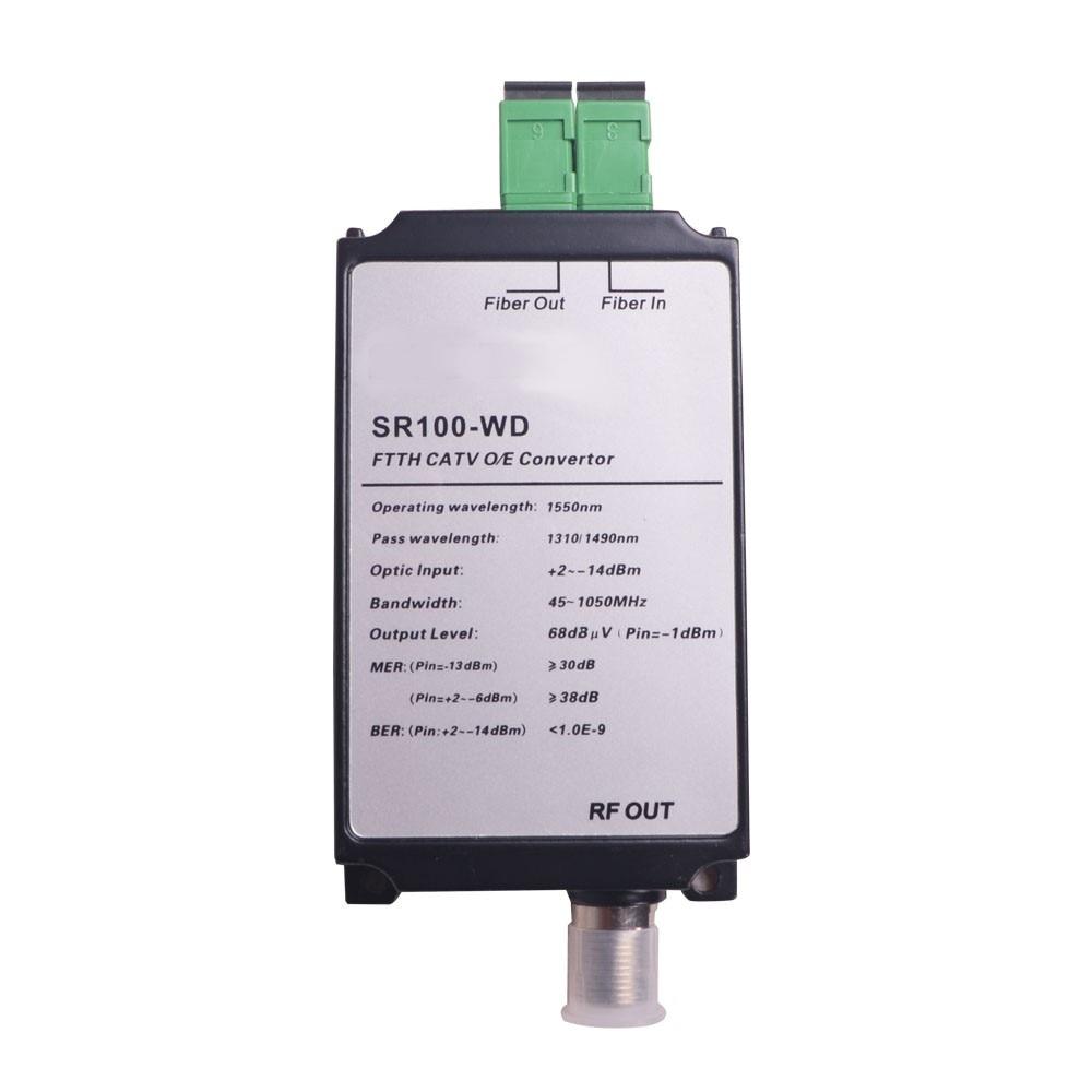 FTTH Indoor Optical Receiver CATV Passive Mini Node with WDMFTTH Indoor Optical Receiver CATV Passive Mini Node with WDM