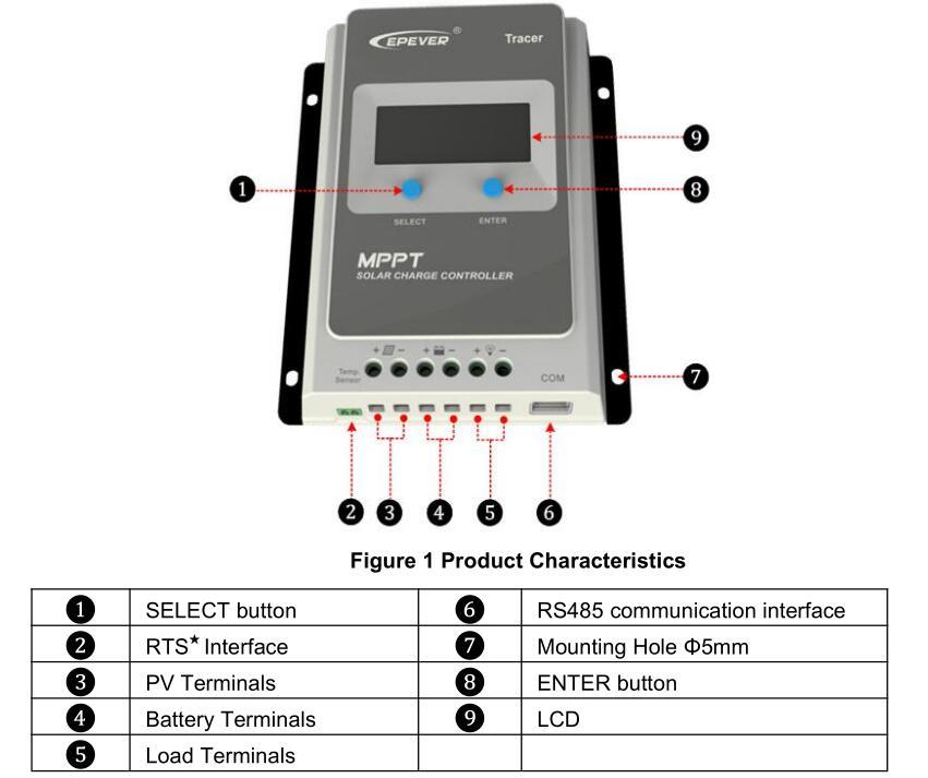 charge pour t/él/éphones portables iPhone Android contr/ôleur de panneau solaire double sortie USB affichage LCD r/égulateur intelligent minuterie num/érique automatique Contr/ôleur de charge solaire