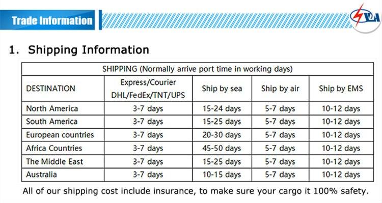 6 Trade Information