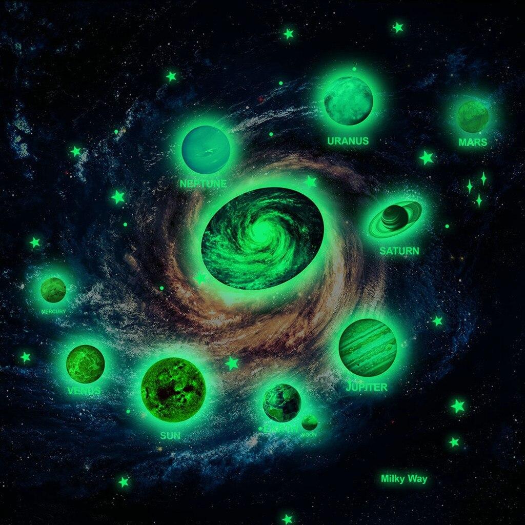 Luminous Planet Moon Earth Galaxy Wall Art Stickers Decal Diy Home Decor Sticker For Living Kids Room 007 Aliexpress