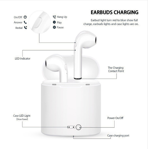Double Ear TWS Bluetooth Earphone Wireless Earbuds In-Ear Headset Mini Headphone With Mic for apple iphone 7 7 plus Android