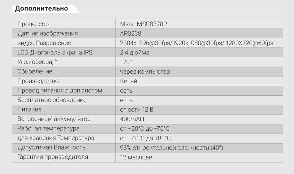 Original Ruccess 3 in 1 Radar Dvr  FHD 1296P Built-in GPS Car Detector Dual lens Car Camera Anti Radar Detector Russian Speedcam 21