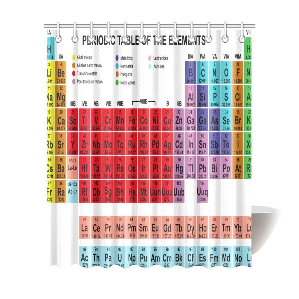 buy colored periodic table and get free shipping on aliexpresscom - Periodic Table Of Elements Gifts