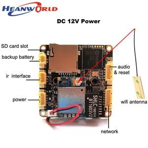 Image 3 - 1080P WiFi Camera Wireless IP Camera Wifi HD 2.0MP 720P Onvif Security Camera Module with  Antenna SD Card Slot Audio Port
