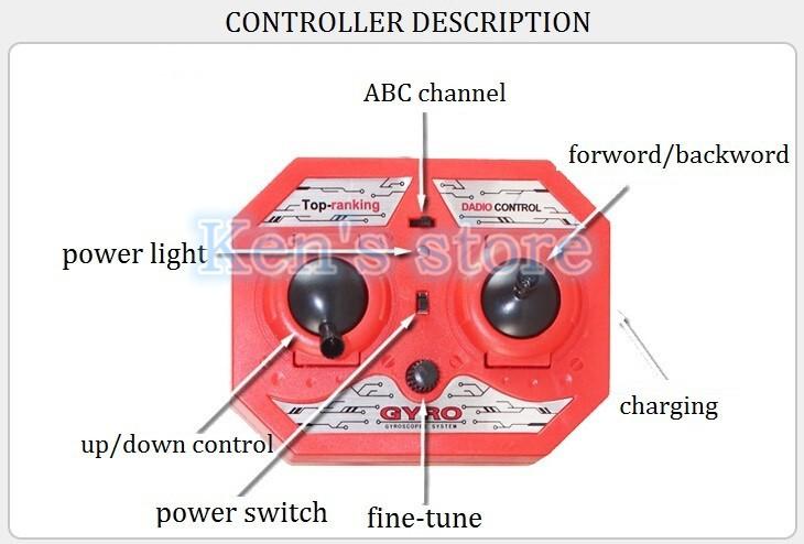 راديو Sidra التحكم الطائرة 14