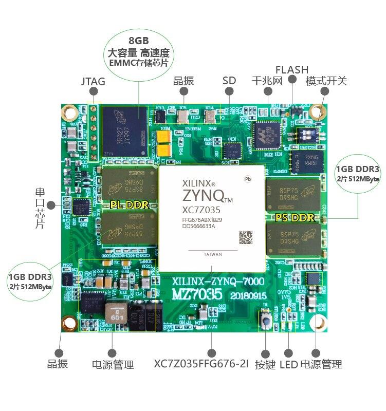 MZ7X 7035 XILINX FPGA ARM Zynq7000 7035 7045 Core Board