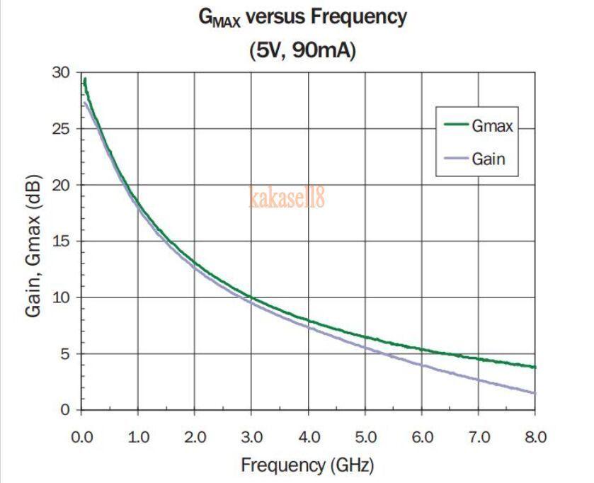 Генератор энергии 50 /4 = 0.6