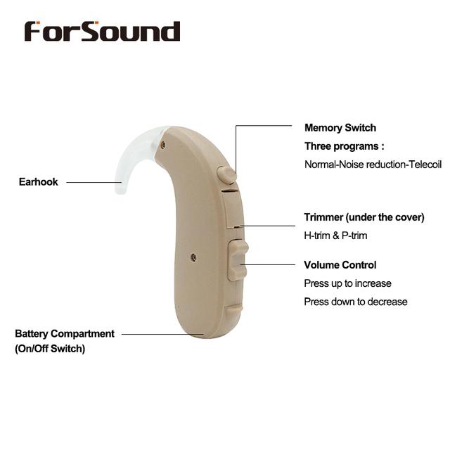 3pcs Super Power Digital BTE Hearing Aid Like Siemens FUN P FUN SP Hearing Aid 3 Programs Telecoil H P Trimmer Phonak Quality