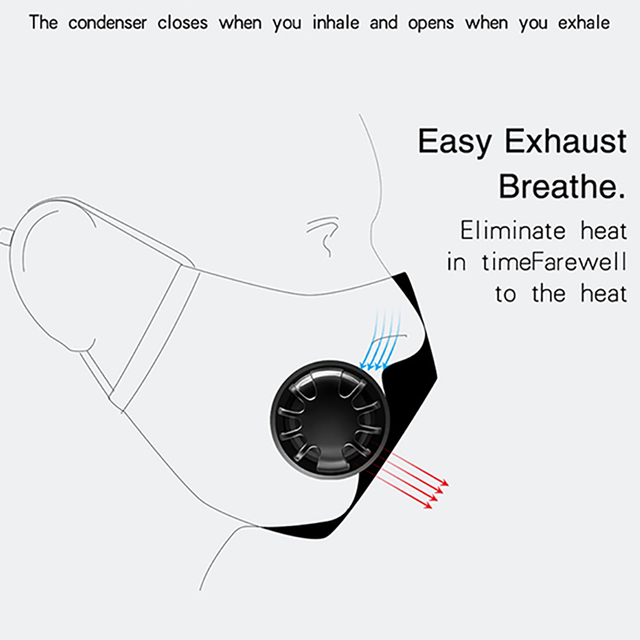 Cotton PM2.5 Anti Haze Mask Breath Valve Anti-Dust Mouth Mask Activated Carbon Filter Respirator Mouth-Muffle Black Mask Face 3