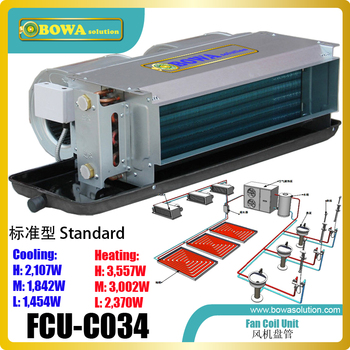 Concealed type Fan coil unit (FCU) is a device that uses a coil and a fan to heat or cool a room without connecting to ductwork image
